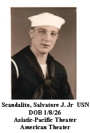 Scandalito, Salvatore J. JR.