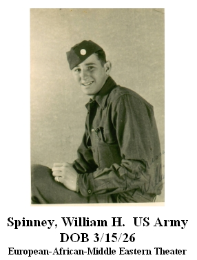 Spinney, William H.