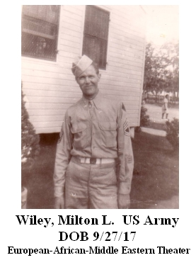 Wiley, Milton